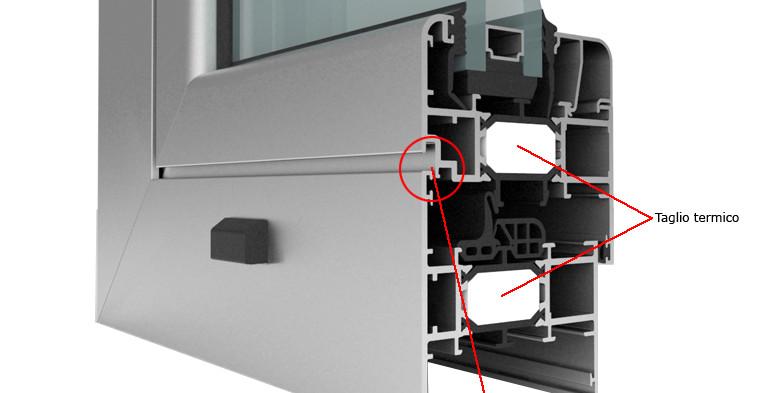 Infissi a taglio termico tecnoserramenti - Finestre a taglio termico ...